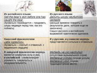 Из английского языка: Sell the bear's skin before one hascaught the bear (бу