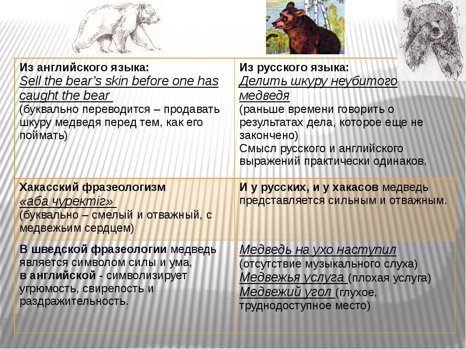 Из английского языка: Sell the bear's skin before one hascaught the bear (бу...