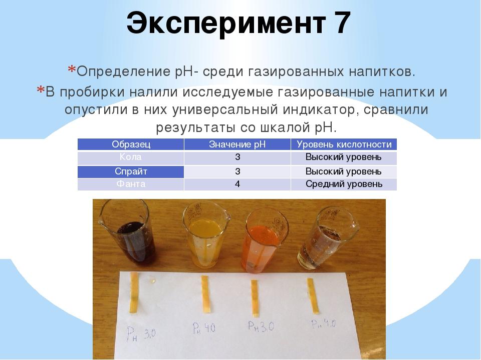 Эксперимент 7 Определение pH- среди газированных напитков. В пробирки налили...