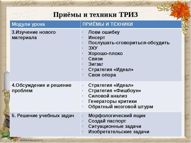Приёмы и техники ТРИЗ Модули урока ПРИЁМЫ И ТЕХНИКИ 3.Изучение нового материа...