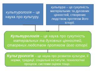 культурологія – це наука про культуру. культура – це сукупність матеріальних
