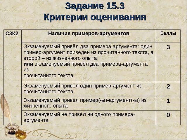 Задание 15.3 Критерии оценивания С3К2Наличие примеров-аргументовБаллы Экза...