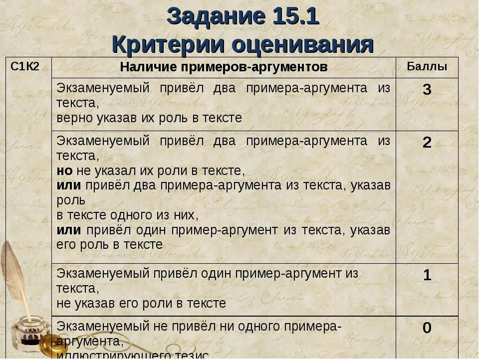 Задание 15.1 Критерии оценивания С1К2Наличие примеров-аргументовБаллы Экза...