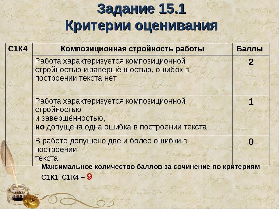 Задание 15.1 Критерии оценивания Максимальное количество баллов за сочинение...