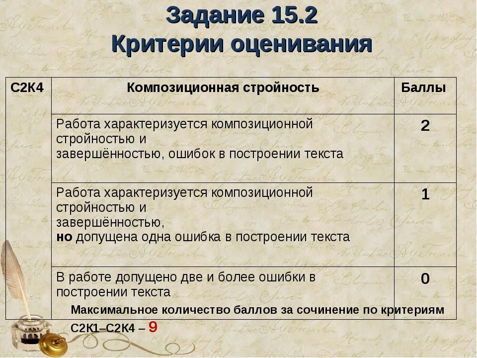 Задание 15.2 Критерии оценивания Максимальное количество баллов за сочинение...