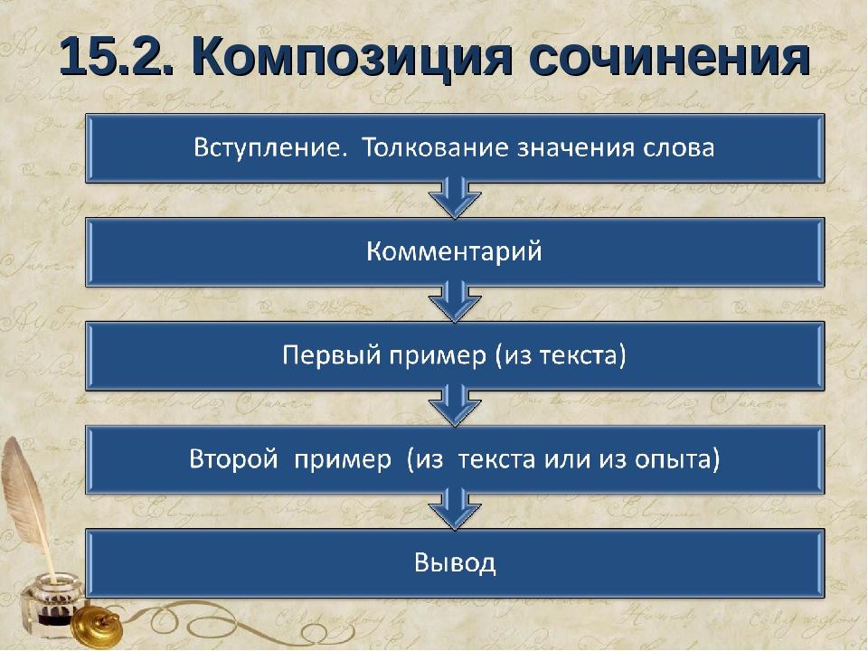 15.2. Композиция сочинения