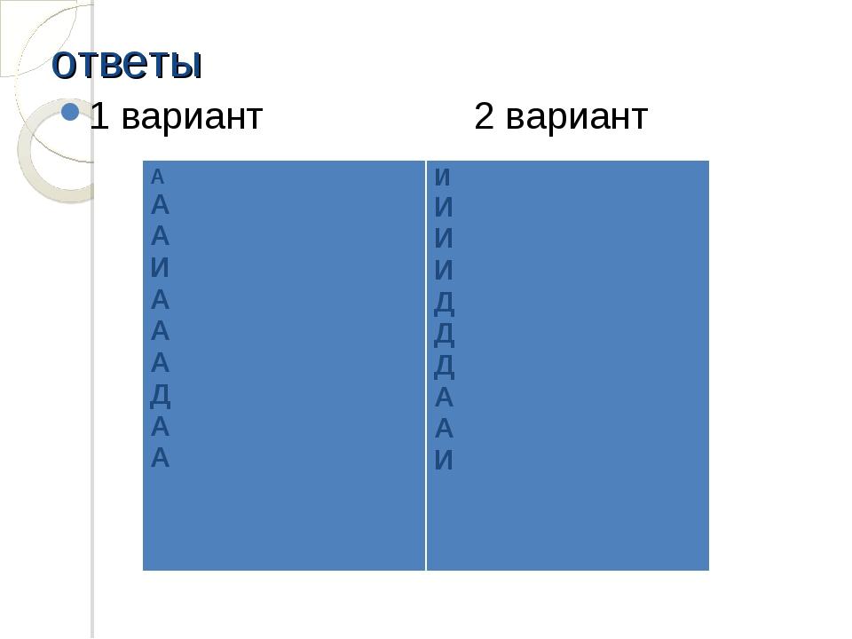 ответы 1 вариант 2 вариант А А А И А А А Д А А И И И И Д Д Д А А И