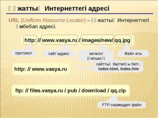 Құжаттың Интернеттегі адресі URL (Uniform Resource Locator) – құжаттың Интерн