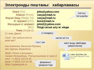Электронды поштаның хабарламасы  john@yahoo.com  vasya@mail.ru  vasya@m