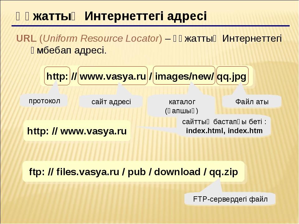 Құжаттың Интернеттегі адресі URL (Uniform Resource Locator) – құжаттың Интерн...