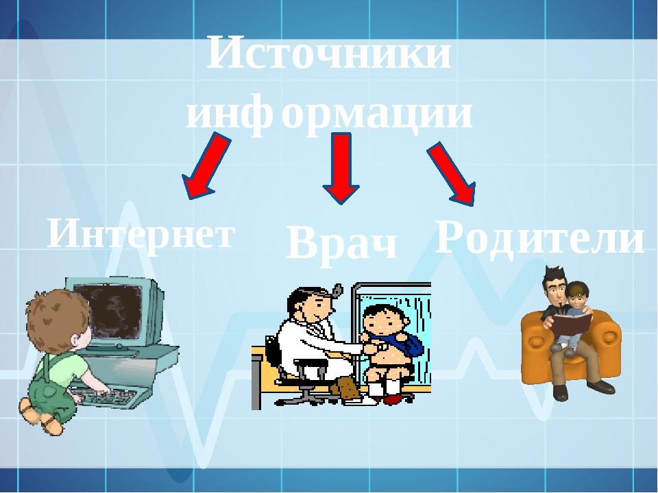 Источники информации Интернет Врач Родители
