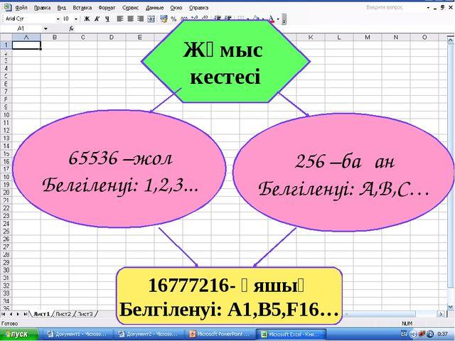 65536 –жол Белгіленуі: 1,2,3... 256 –баған Белгіленуі: A,B,C… Жұмыс кестесі 1...