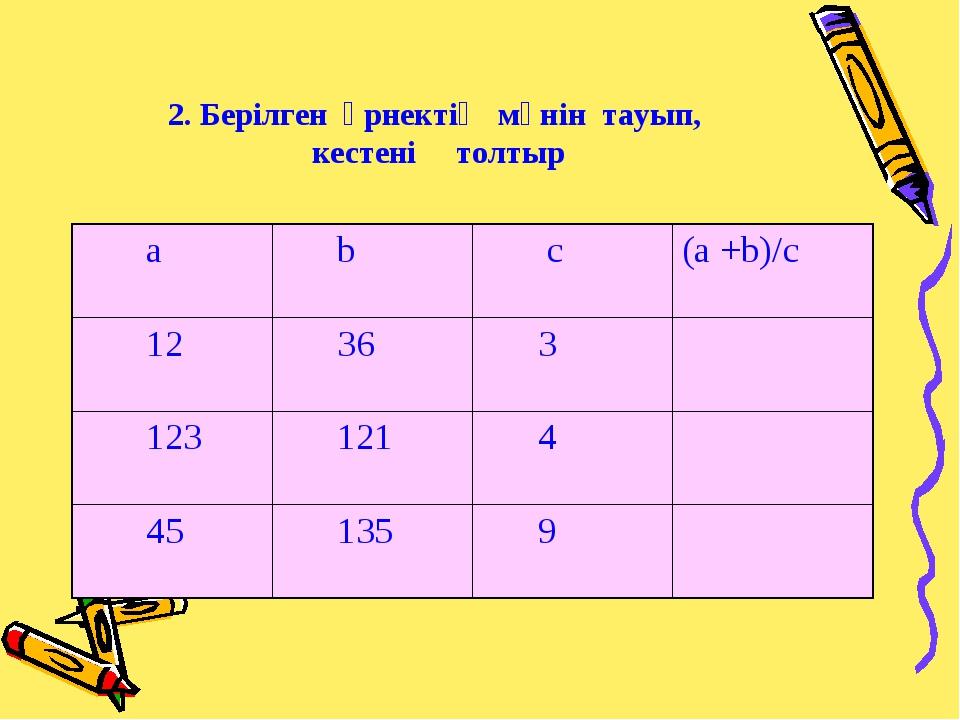2. Берілген өрнектің мәнін тауып, кестені толтыр a b c(a +b)/c 12 36  3...