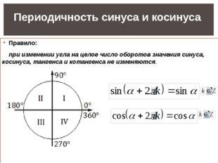 Правило: при изменении угла на целое число оборотов значения синуса, косинуса