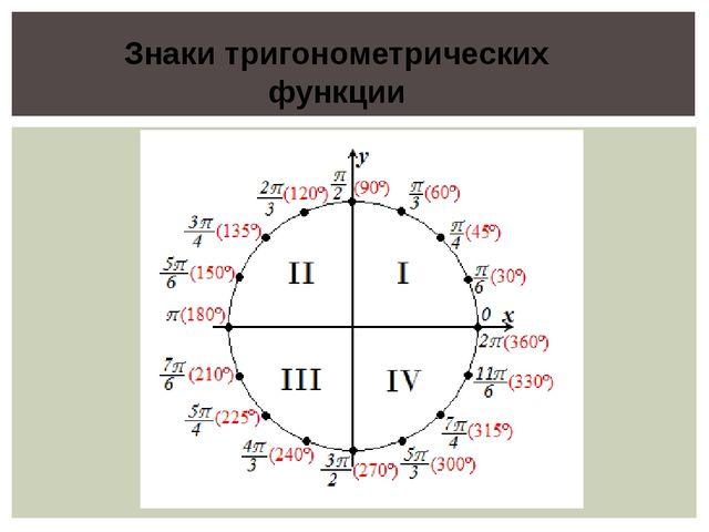 Знаки тригонометрических функции