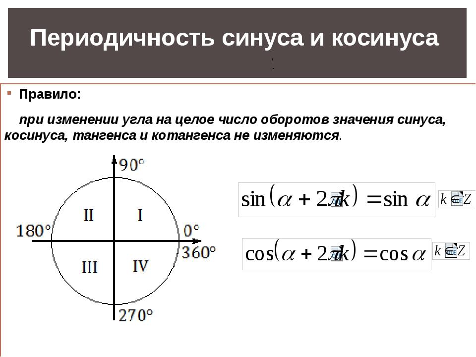 Правило: при изменении угла на целое число оборотов значения синуса, косинуса...
