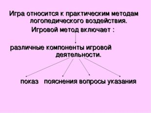 Игра относится к практическим методам логопедического воздействия. Игровой м