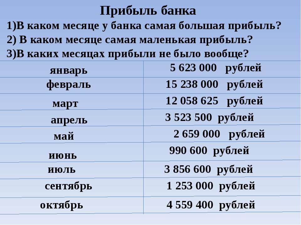 Прибыль банка 1)В каком месяце у банка самая большая прибыль? 2) В каком меся...