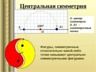 Центральная симметрия Фигуры, симметричные относительно какой-либо точки наз