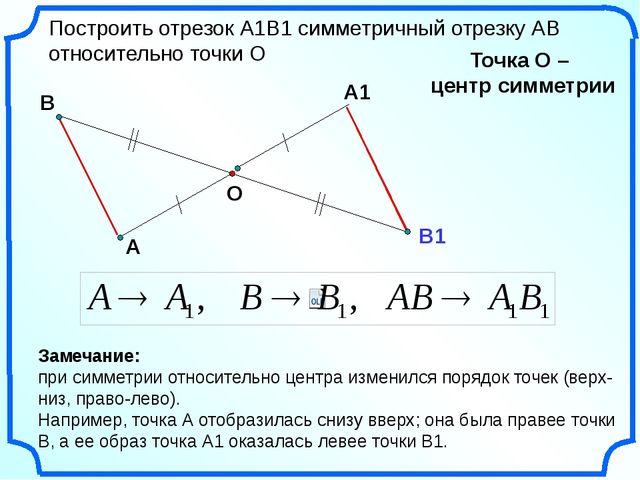 А1 А О Построить отрезок А1В1 симметричный отрезку АВ относительно точки О То...