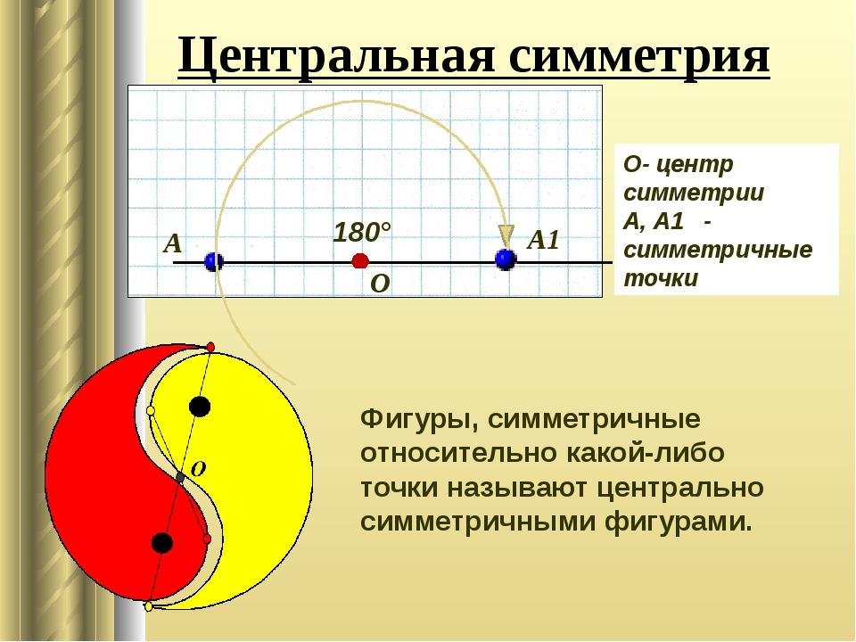 Центральная симметрия Фигуры, симметричные относительно какой-либо точки наз...