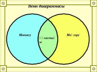 Матасу Меңгеру Ұқсастығы Венн диаграммасы
