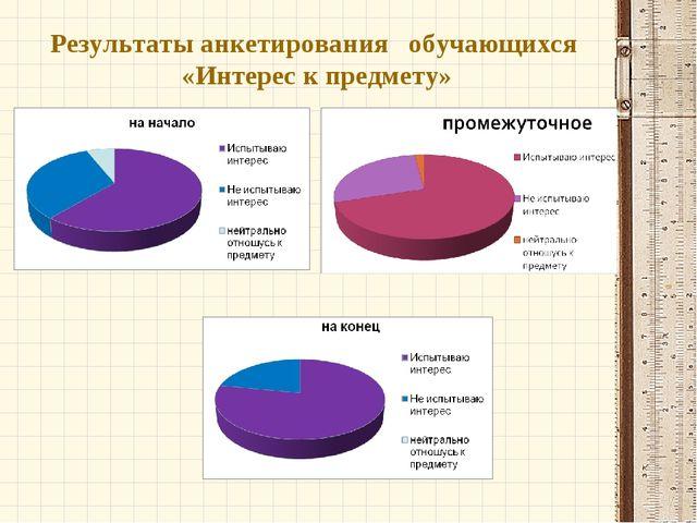 Результаты анкетирования обучающихся «Интерес к предмету»