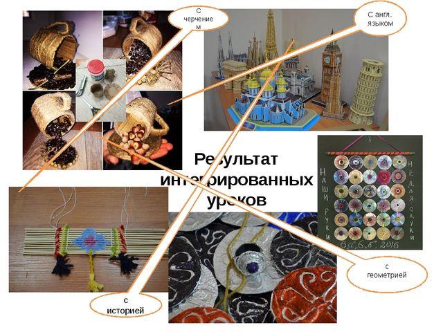 Результат интегрированных уроков с историей с геометрией С англ. языком С чер...