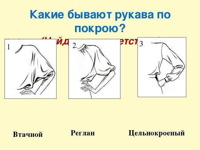 Какие бывают рукава по покрою? (Найдите соответствия) Втачной Реглан Цельнокр...