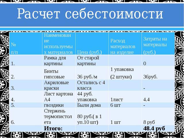 Расчет себестоимости № п/п Наименование используемых материалов Цена (руб.) Р...