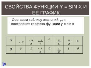 СВОЙСТВА ФУНКЦИИ Y = SIN X И ЕЕ ГРАФИК Составим таблицу значений, для построе