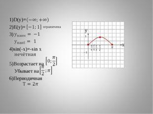 1)D(y)= 2)E(y)= 3) 4)sin(-x)=-sin x 5)Возрастает на Убывает на 6)Периодичная