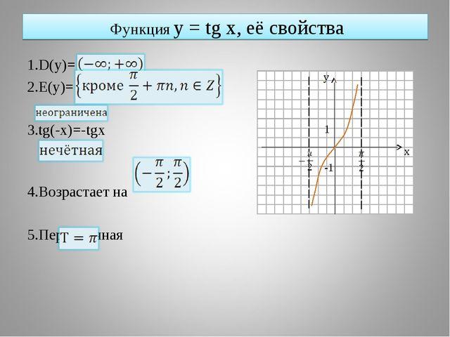 Функция y = tg x, её свойства 1.D(y)= 2.E(y)= 3.tg(-x)=-tgx 4.Возрастает на...