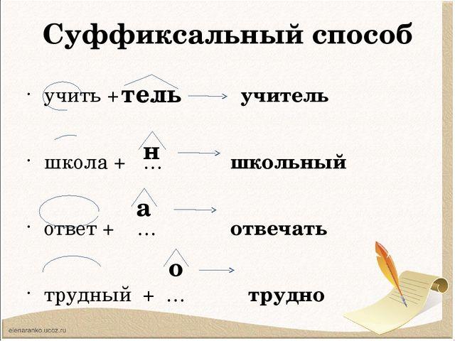 Суффиксальный способ учить + … учитель школа + … школьный ответ + … отвечать...