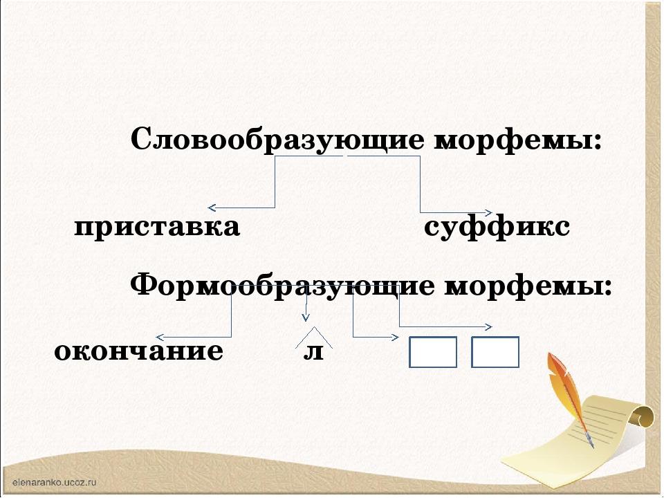 Словообразующие морфемы: Формообразующие морфемы: ть ти приставка суффикс ок...