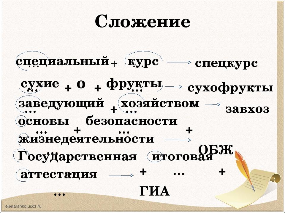 … + … спецкурс … + + … сухофрукты … + … завхоз … + … + … ОБЖ … + … + … ГИА с...