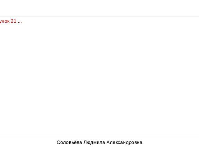 Соловьёва Людмила Александровна