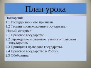 План урока Повторение 1.1 Государство и его признаки. 1.2 Теории происхождени
