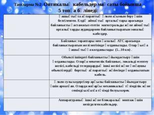 Тапсырма №2 Оптикалық кабельдер мақсаты бойынша 5 топқа бөлінеді: Қашықтықта