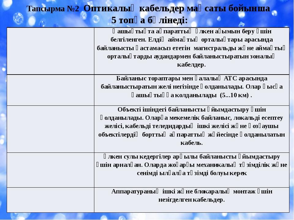 Тапсырма №2 Оптикалық кабельдер мақсаты бойынша 5 топқа бөлінеді: Қашықтықта...
