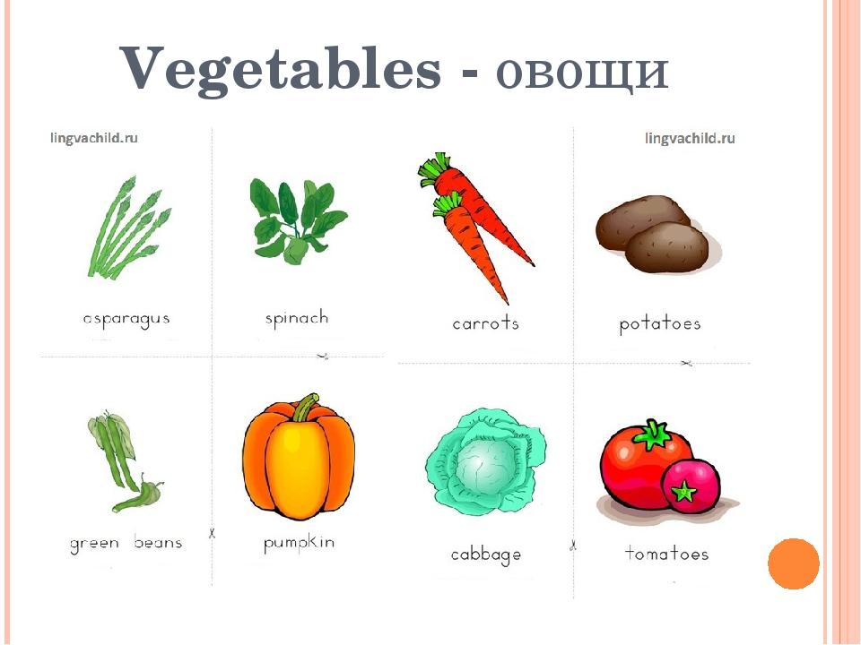Овощи и фрукты картинки по английскому