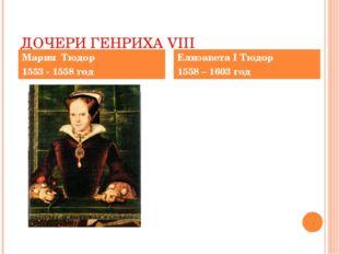 ДОЧЕРИ ГЕНРИХА VIII Мария Тюдор 1553 - 1558 год Елизавета I Тюдор 1558 – 1603