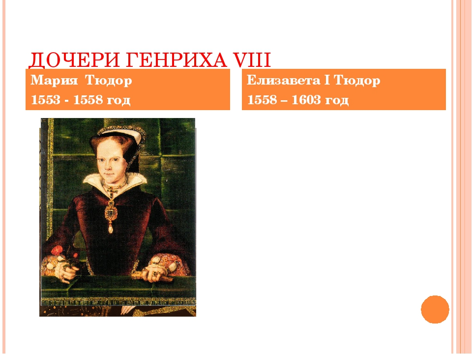 ДОЧЕРИ ГЕНРИХА VIII Мария Тюдор 1553 - 1558 год Елизавета I Тюдор 1558 – 1603...
