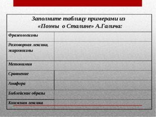 Заполните таблицу примерами из «Поэмы о Сталине»А.Галича: Фразеологизмы Разго