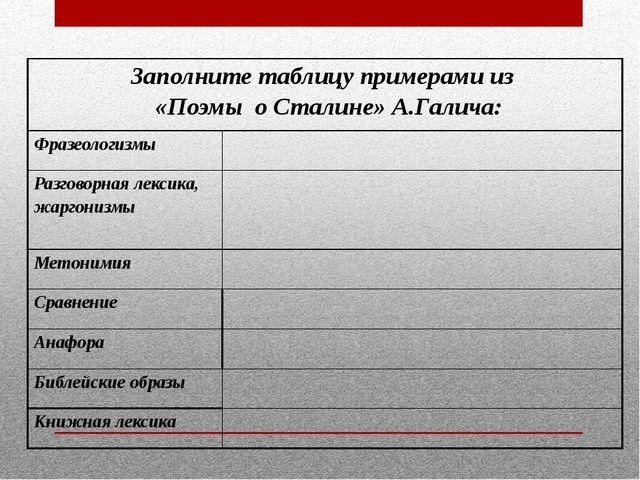 Заполните таблицу примерами из «Поэмы о Сталине»А.Галича: Фразеологизмы Разго...