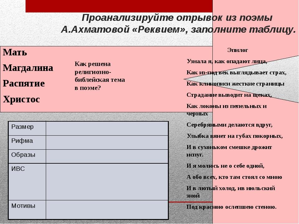 Проанализируйте отрывок из поэмы А.Ахматовой «Реквием», заполните таблицу. М...