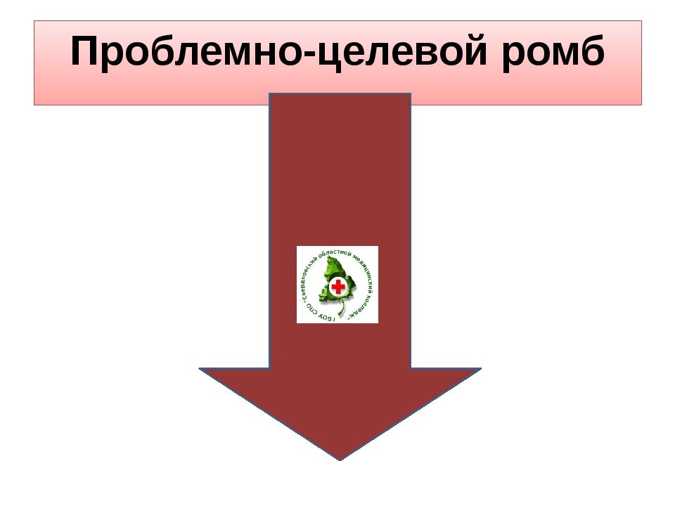 Проблемно-целевой ромб