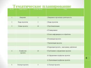 Тематическое планирование №п/п Раздел курса Кол-во часов Тема 1 Введение 1 1.
