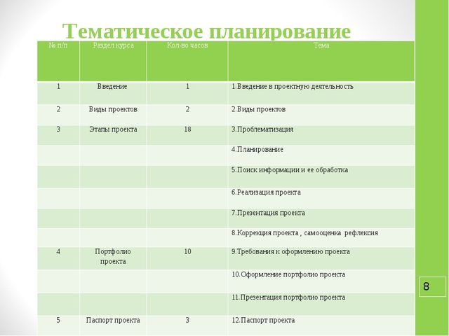 Тематическое планирование №п/п Раздел курса Кол-во часов Тема 1 Введение 1 1....