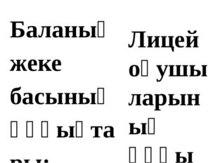 Баланың жеке басының құқықтары: - Аты - жөні, тегіне құқылы. - Жанұяда тұры